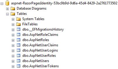 Razor Pages Identity Schema